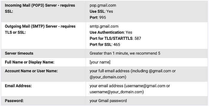 email pop