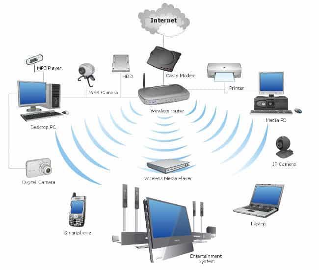 Laptop wireless lan card for Intel Centrino Advanced N ... |Computer Wlan